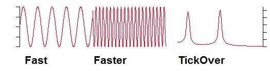 Smaller (5V) Pulses generated by the computer system