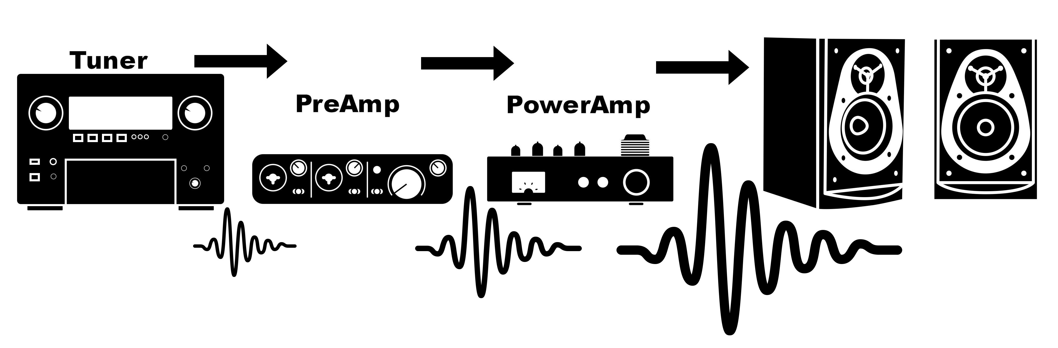 Active PreAmp